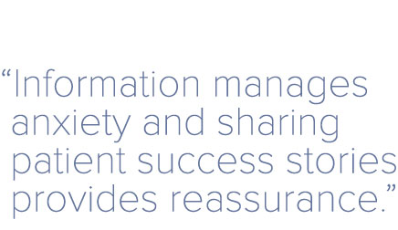Information manages  anxiety and sharing  patient success stories  provides reassurance.